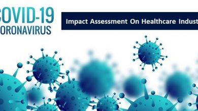 COVID-19 Outbreak – Impact Assessment On Healthcare Industry