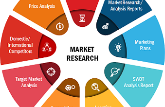 Market Research - TIP